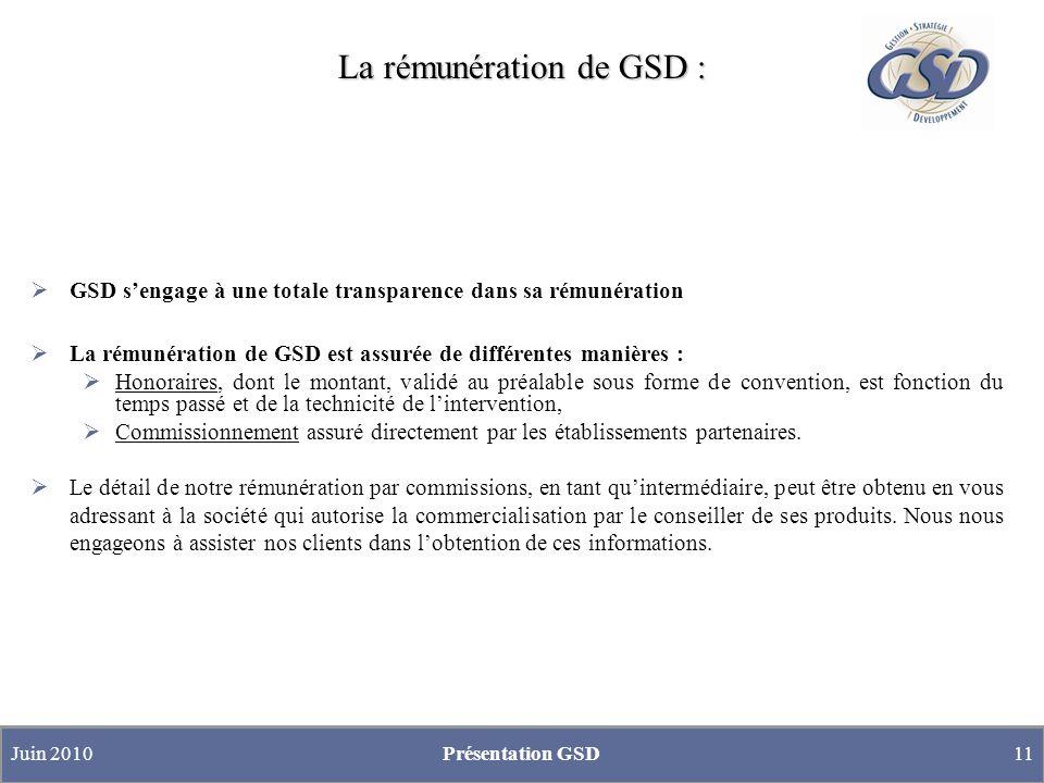 La rémunération de GSD : Juin 2010Présentation GSD11 GSD sengage à une totale transparence dans sa rémunération La rémunération de GSD est assurée de différentes manières : Honoraires, dont le montant, validé au préalable sous forme de convention, est fonction du temps passé et de la technicité de lintervention, Commissionnement assuré directement par les établissements partenaires.