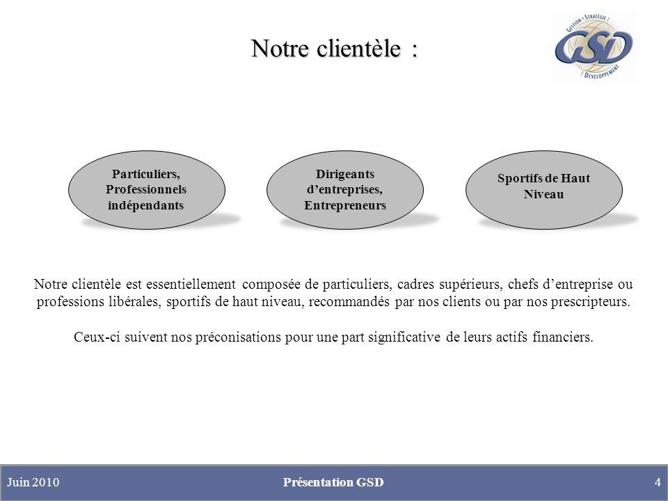 Notre clientèle : Particuliers, Professionnels indépendants Sportifs de Haut Niveau Dirigeants dentreprises, Entrepreneurs Notre clientèle est essenti