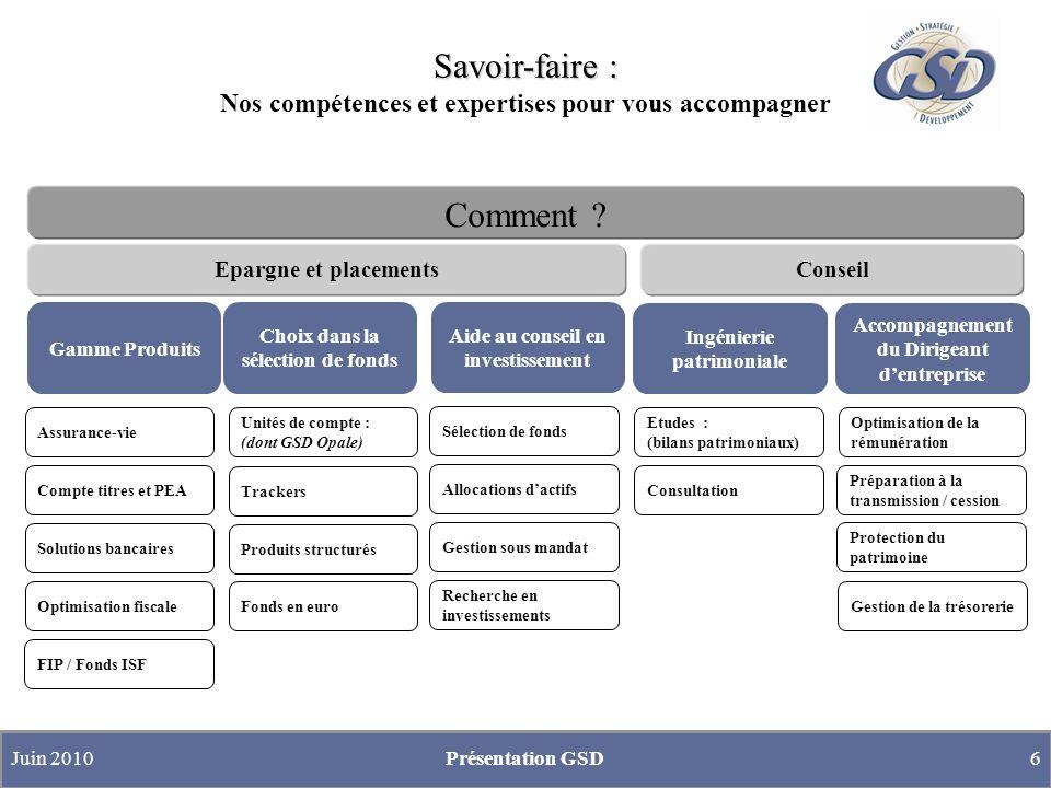 Choix dans la sélection de fonds Unités de compte : (dont GSD Opale) Fonds en euro Trackers Produits structurés Optimisation de la rémunération Protec