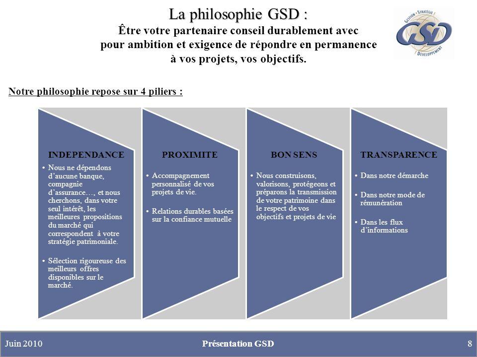 La philosophie GSD : La philosophie GSD : Être votre partenaire conseil durablement avec pour ambition et exigence de répondre en permanence à vos pro