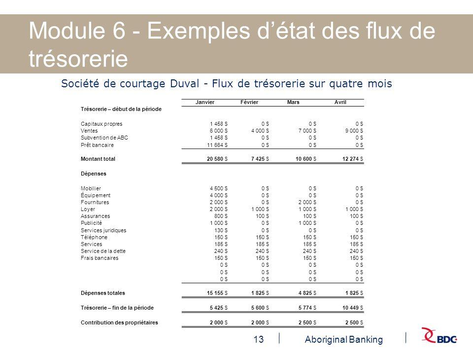 13Aboriginal Banking Module 6 - Exemples détat des flux de trésorerie Société de courtage Duval - Flux de trésorerie sur quatre mois JanvierFévrierMar