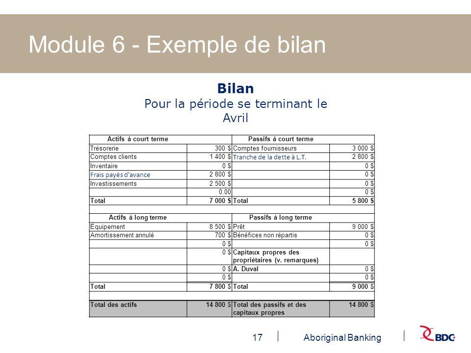 17Aboriginal Banking Module 6 - Exemple de bilan Bilan Pour la période se terminant le Avril Actifs à court termePassifs à court terme Trésorerie300 $
