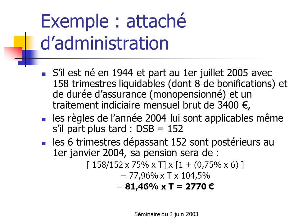 Séminaire du 2 juin 2003 Exemple : attaché dadministration Sil est né en 1944 et part au 1er juillet 2005 avec 158 trimestres liquidables (dont 8 de bonifications) et de durée dassurance (monopensionné) et un traitement indiciaire mensuel brut de 3400, les règles de lannée 2004 lui sont applicables même sil part plus tard : DSB = 152 les 6 trimestres dépassant 152 sont postérieurs au 1er janvier 2004, sa pension sera de : [ 158/152 x 75% x T] x [1 + (0,75% x 6) ] = 77,96% x T x 104,5% = 81,46% x T = 2770