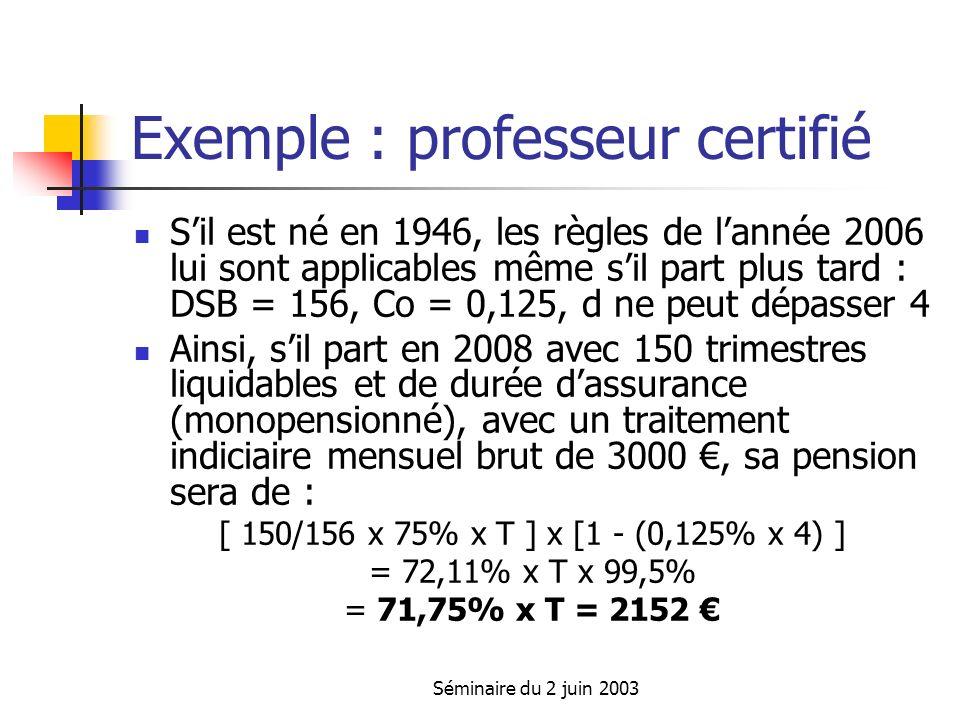 Séminaire du 2 juin 2003 Exemple : professeur certifié Sil est né en 1946, les règles de lannée 2006 lui sont applicables même sil part plus tard : DSB = 156, Co = 0,125, d ne peut dépasser 4 Ainsi, sil part en 2008 avec 150 trimestres liquidables et de durée dassurance (monopensionné), avec un traitement indiciaire mensuel brut de 3000, sa pension sera de : [ 150/156 x 75% x T ] x [1 - (0,125% x 4) ] = 72,11% x T x 99,5% = 71,75% x T = 2152