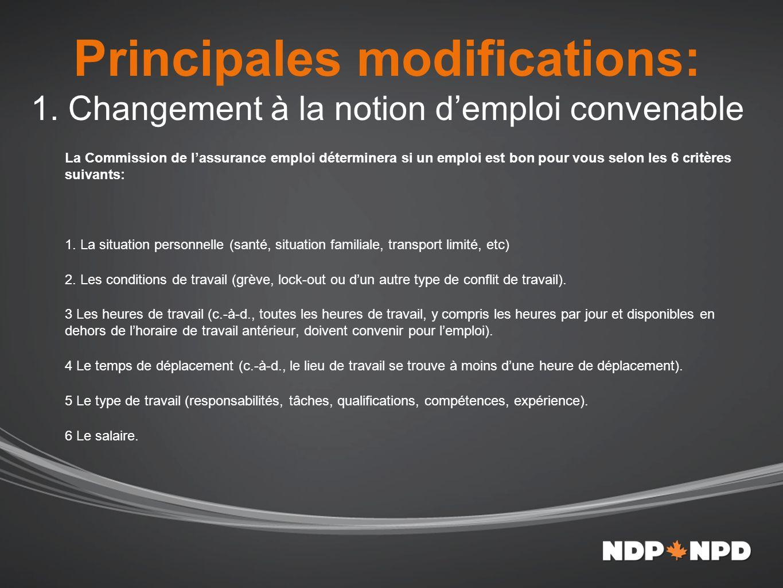 Principales modifications: 1.