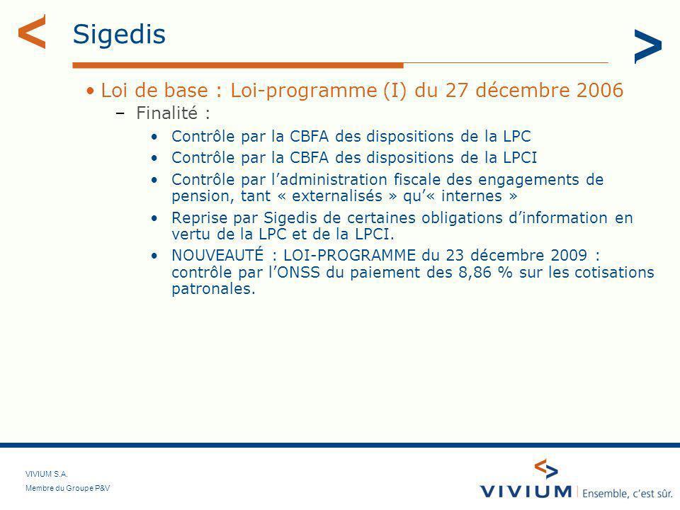 VIVIUM S.A. Membre du Groupe P&V Sigedis Loi de base : Loi-programme (I) du 27 décembre 2006 –Finalité : Contrôle par la CBFA des dispositions de la L