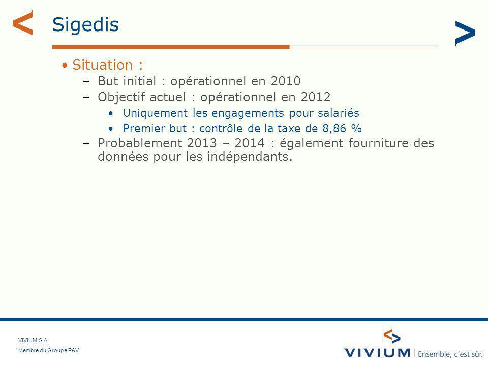 VIVIUM S.A. Membre du Groupe P&V Sigedis Situation : –But initial : opérationnel en 2010 –Objectif actuel : opérationnel en 2012 Uniquement les engage