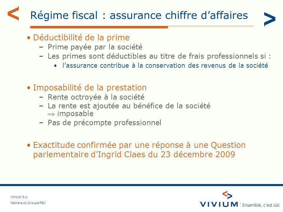 VIVIUM S.A. Membre du Groupe P&V Régime fiscal : assurance chiffre daffaires Déductibilité de la prime –Prime payée par la société –Les primes sont dé