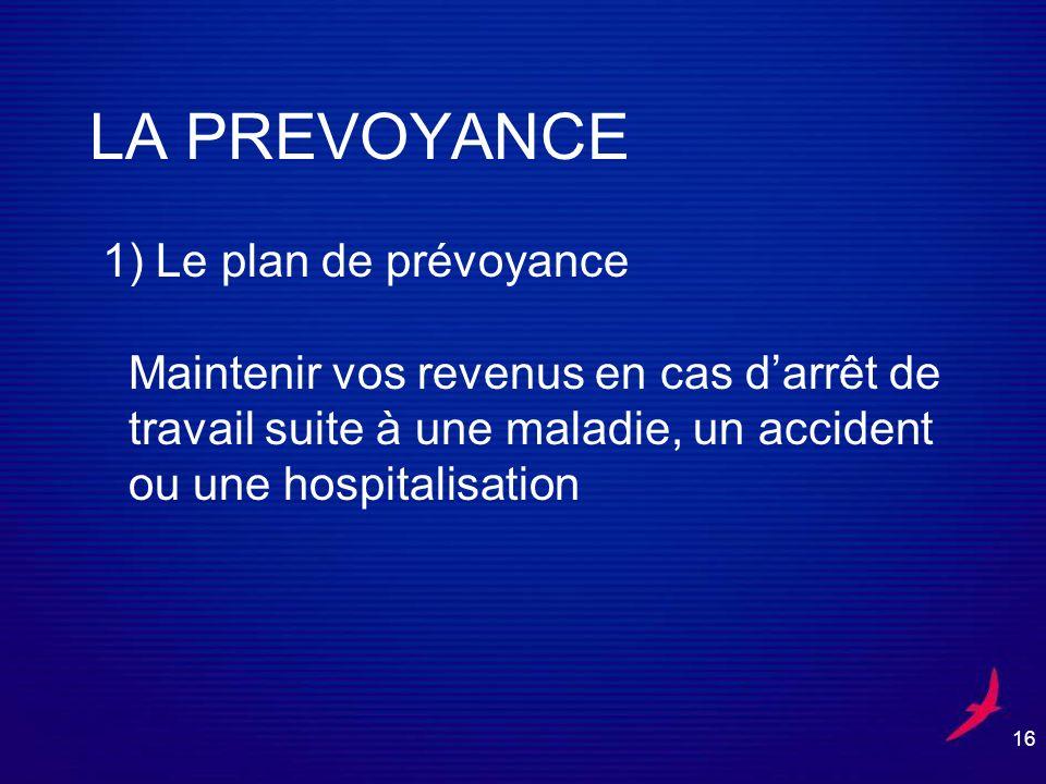 16 LA PREVOYANCE 1) Le plan de prévoyance Maintenir vos revenus en cas darrêt de travail suite à une maladie, un accident ou une hospitalisation