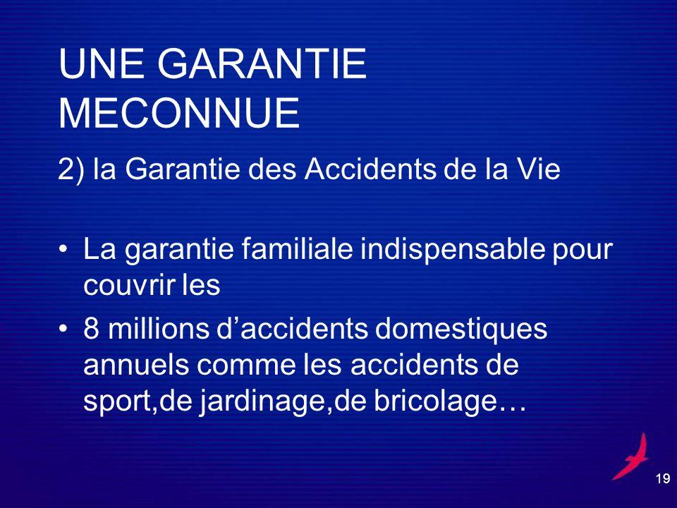 19 UNE GARANTIE MECONNUE 2) la Garantie des Accidents de la Vie La garantie familiale indispensable pour couvrir les 8 millions daccidents domestiques annuels comme les accidents de sport,de jardinage,de bricolage…