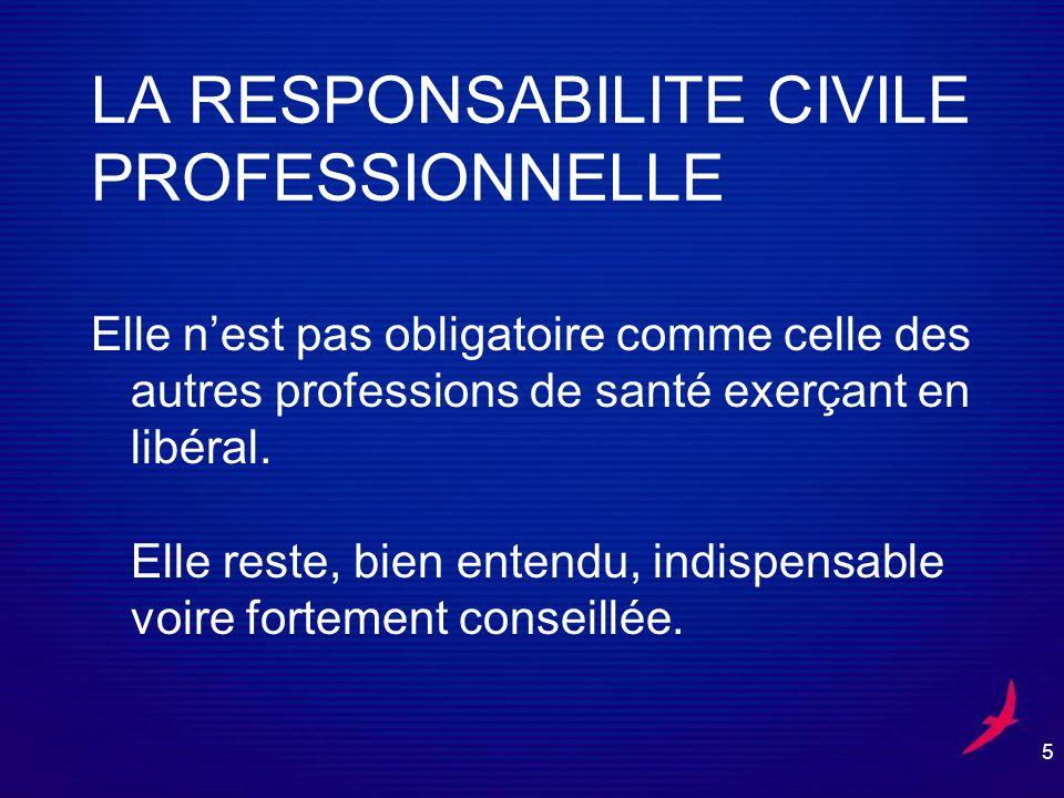 5 LA RESPONSABILITE CIVILE PROFESSIONNELLE Elle nest pas obligatoire comme celle des autres professions de santé exerçant en libéral.