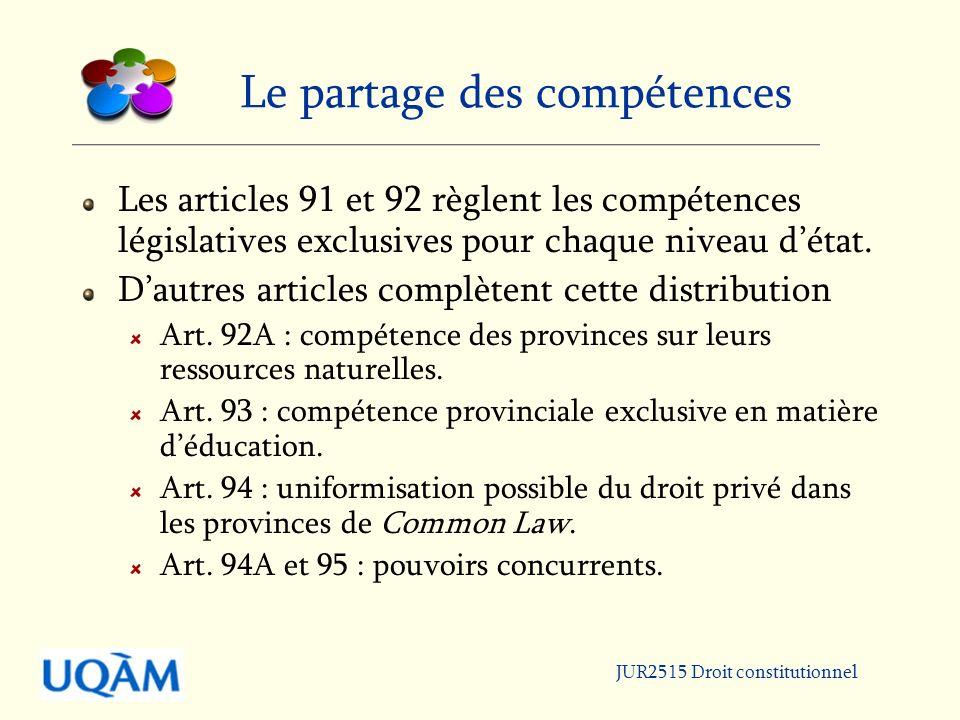 JUR2515 Droit constitutionnel Le partage des compétences Les articles 91 et 92 règlent les compétences législatives exclusives pour chaque niveau détat.