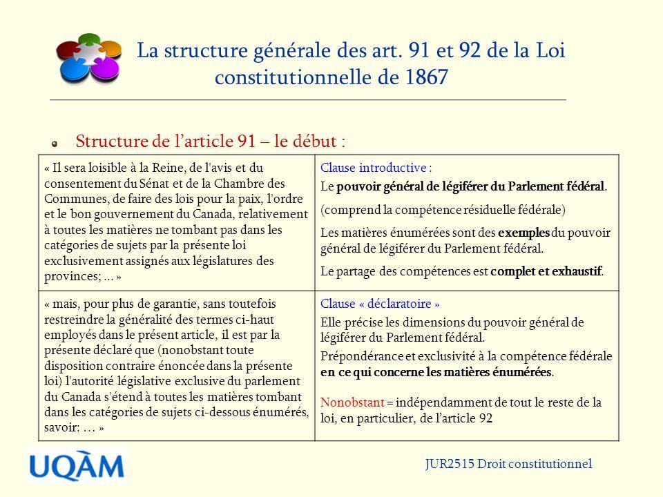 JUR2515 Droit constitutionnel La structure générale des art.