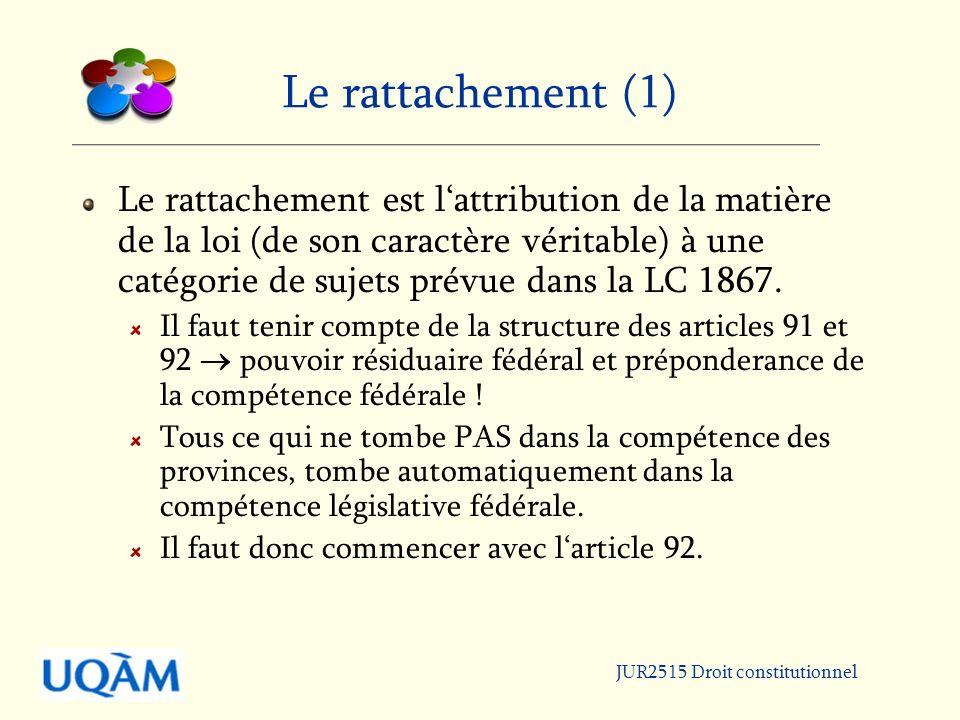 JUR2515 Droit constitutionnel Le rattachement (1) Le rattachement est lattribution de la matière de la loi (de son caractère véritable) à une catégorie de sujets prévue dans la LC 1867.