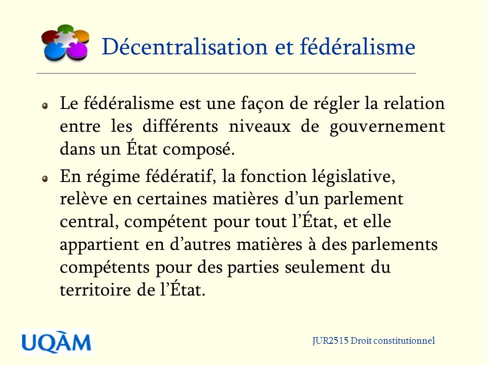 JUR2515 Droit constitutionnel Décentralisation et fédéralisme Le fédéralisme est une façon de régler la relation entre les différents niveaux de gouvernement dans un État composé.