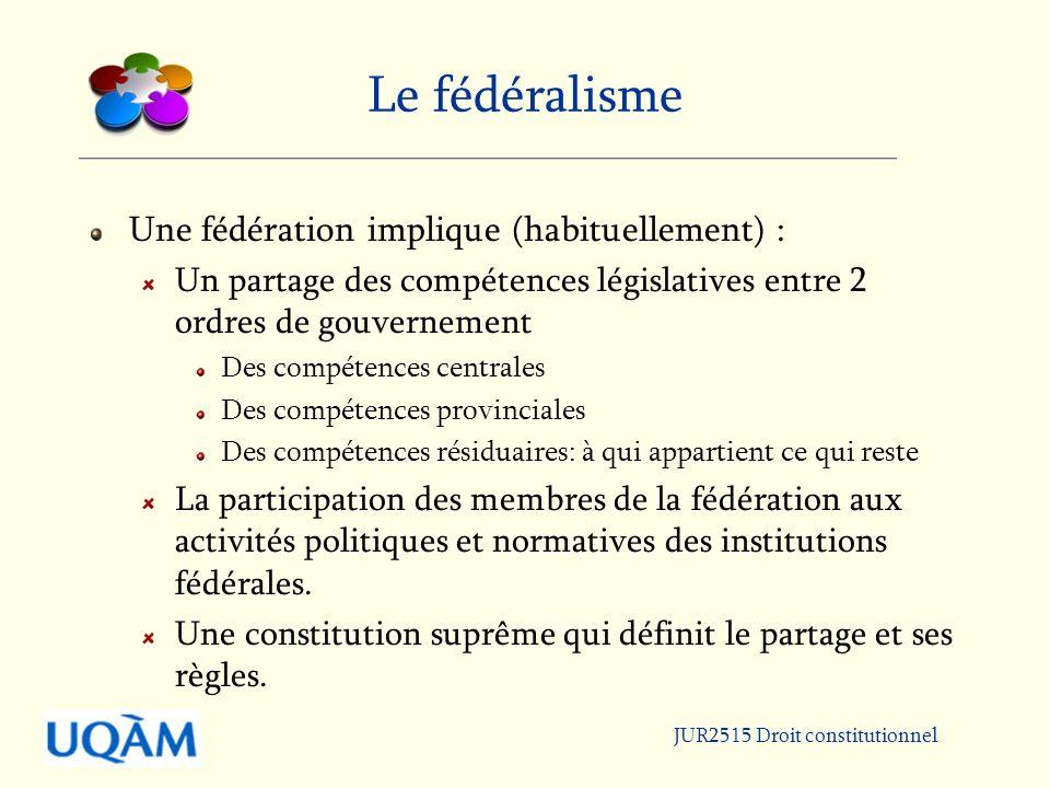 JUR2515 Droit constitutionnel Le fédéralisme canadien (1) Le Canada est une fédération depuis 1867.