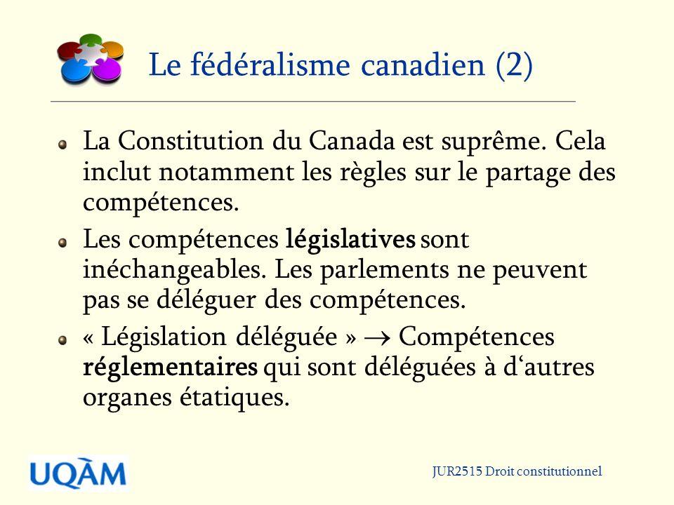 JUR2515 Droit constitutionnel Le conflit des lois (2) La complémentarité legislative = une loi provinciale complète une loi fédérale ou ajoute à celle-ci sans la contredire La règle de la prépondérance ne sapplique pas.