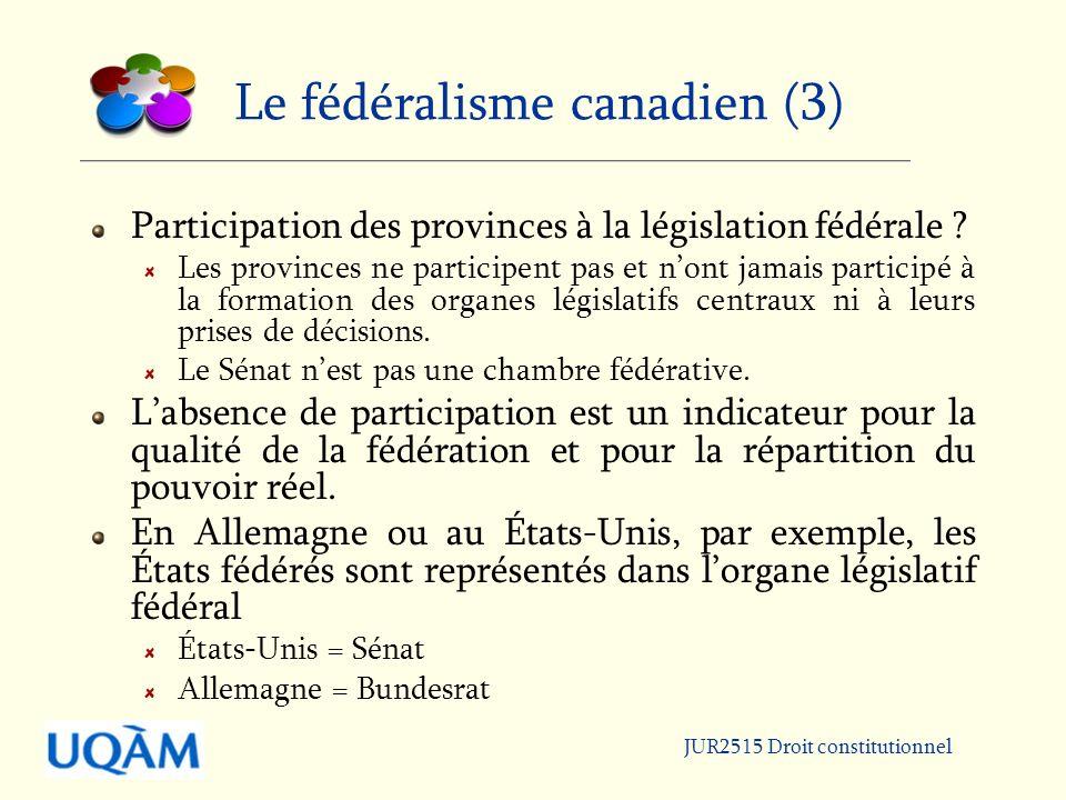 JUR2515 Droit constitutionnel Le fédéralisme canadien (3) Participation des provinces à la législation fédérale .