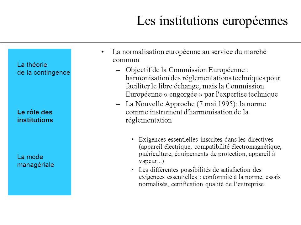 Les institutions européennes La normalisation européenne au service du marché commun –Objectif de la Commission Européenne : harmonisation des régleme