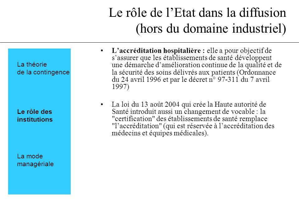 Le rôle de lEtat dans la diffusion (hors du domaine industriel) Laccréditation hospitalière : elle a pour objectif de sassurer que les établissements