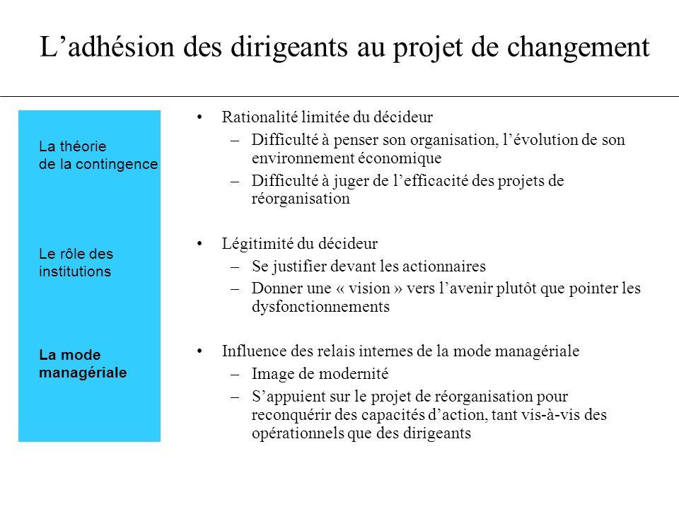 Ladhésion des dirigeants au projet de changement Rationalité limitée du décideur –Difficulté à penser son organisation, lévolution de son environnemen