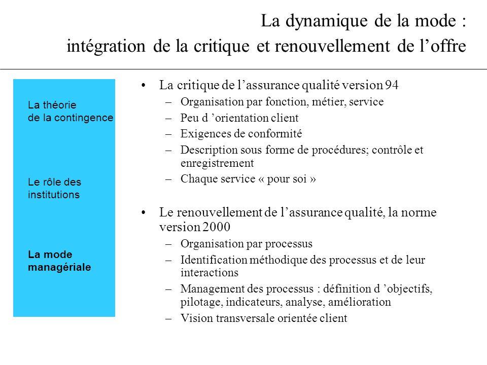 La dynamique de la mode : intégration de la critique et renouvellement de loffre La critique de lassurance qualité version 94 –Organisation par foncti