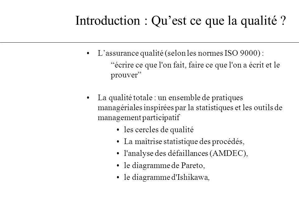 Introduction : Quest ce que la qualité ? Lassurance qualité (selon les normes ISO 9000) : écrire ce que l'on fait, faire ce que l'on a écrit et le pro