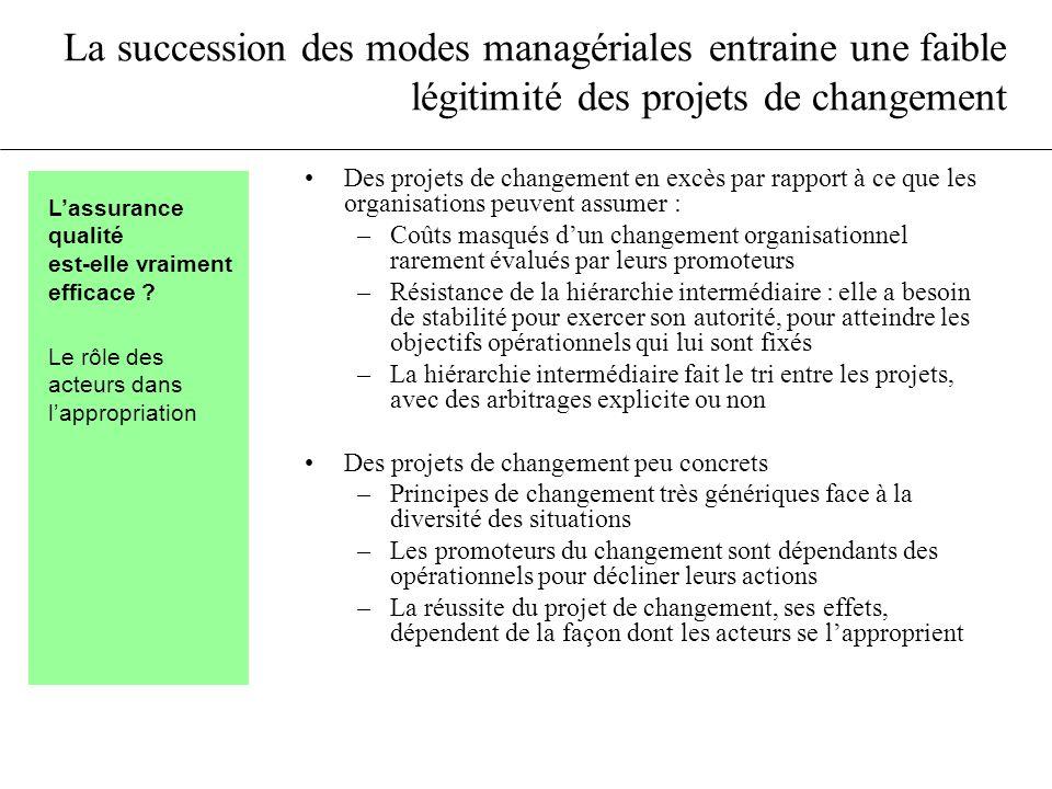 La succession des modes managériales entraine une faible légitimité des projets de changement Des projets de changement en excès par rapport à ce que