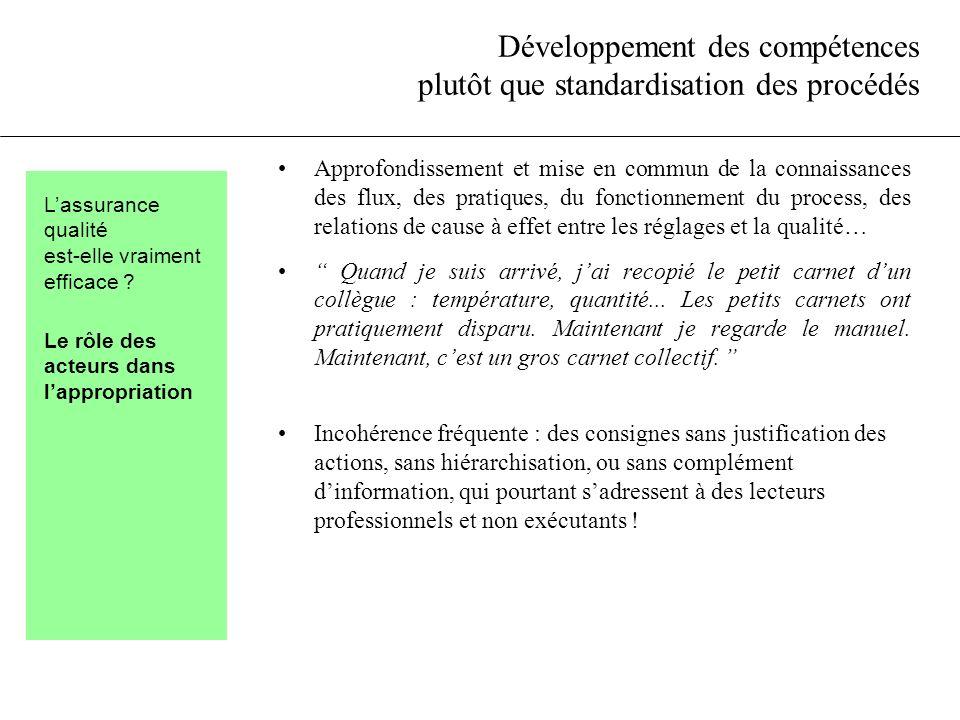 Développement des compétences plutôt que standardisation des procédés Approfondissement et mise en commun de la connaissances des flux, des pratiques,