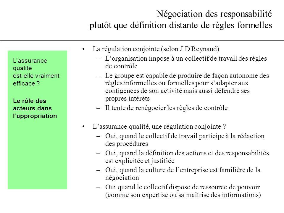 Négociation des responsabilité plutôt que définition distante de règles formelles La régulation conjointe (selon J.D Reynaud) –Lorganisation impose à