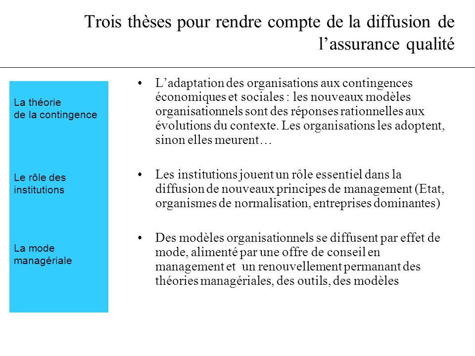 Trois thèses pour rendre compte de la diffusion de lassurance qualité Ladaptation des organisations aux contingences économiques et sociales : les nou
