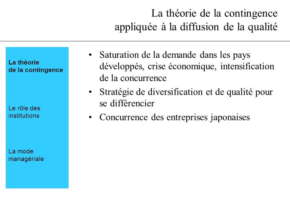 La théorie de la contingence appliquée à la diffusion de la qualité Saturation de la demande dans les pays développés, crise économique, intensificati