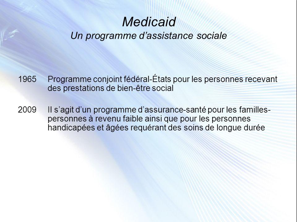 Medicaid Un programme dassistance sociale 1965Programme conjoint fédéral-États pour les personnes recevant des prestations de bien-être social 2009Il