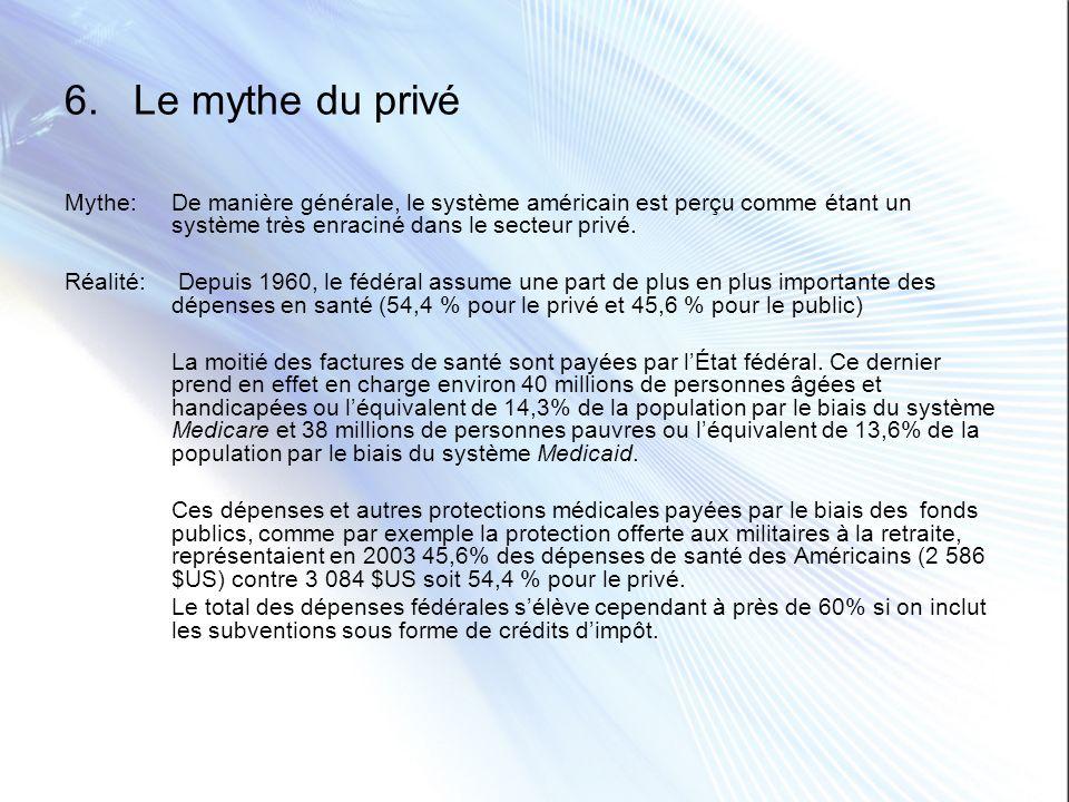 6. Le mythe du privé Mythe:De manière générale, le système américain est perçu comme étant un système très enraciné dans le secteur privé. Réalité: De