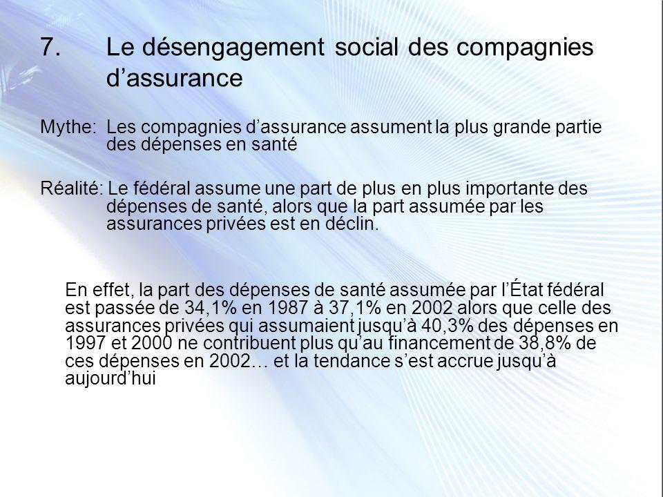 7. Le désengagement social des compagnies dassurance Mythe: Les compagnies dassurance assument la plus grande partie des dépenses en santé Réalité: Le