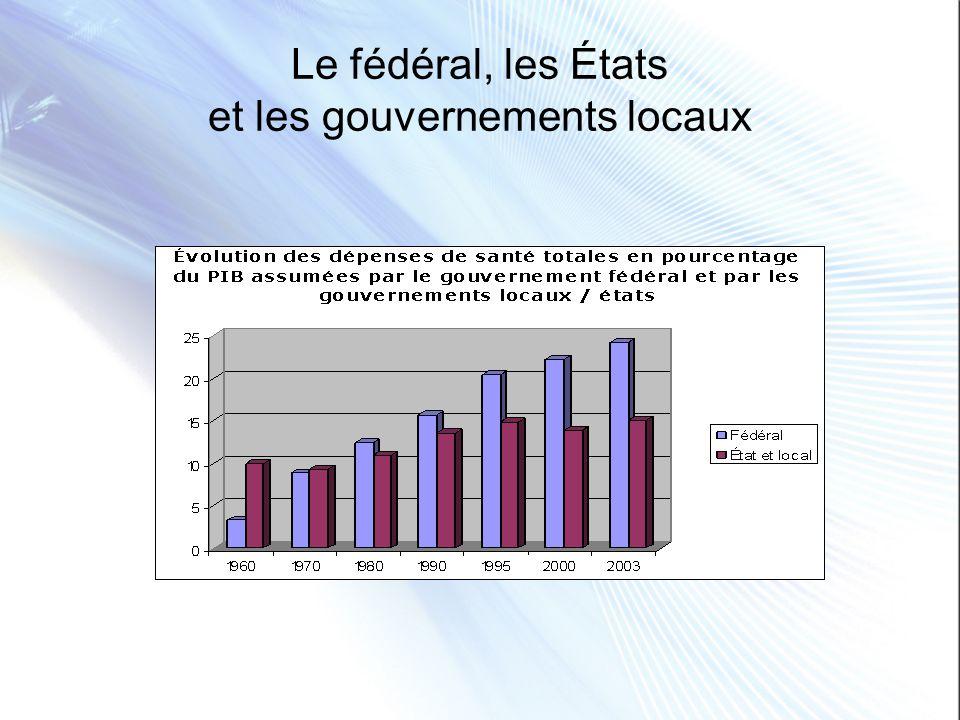Le fédéral, les États et les gouvernements locaux