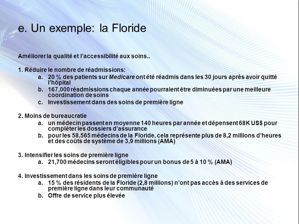 e. Un exemple: la Floride Améliorer la qualité et laccessibilité aux soins.. 1. Réduire le nombre de réadmissions: a. 20 % des patients sur Medicare o