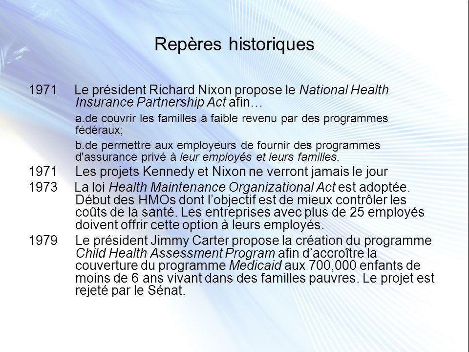 Repères historiques 1971 Le président Richard Nixon propose le National Health Insurance Partnership Act afin… a.de couvrir les familles à faible reve