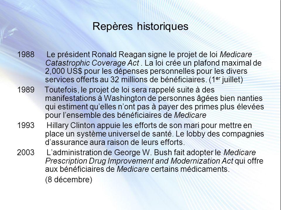 Repères historiques 1988 Le président Ronald Reagan signe le projet de loi Medicare Catastrophic Coverage Act. La loi crée un plafond maximal de 2,000