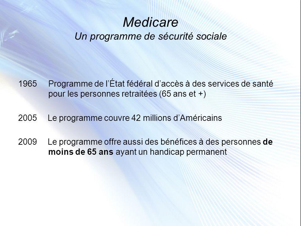 Medicare Un programme de sécurité sociale 1965Programme de lÉtat fédéral daccès à des services de santé pour les personnes retraitées (65 ans et +) 20