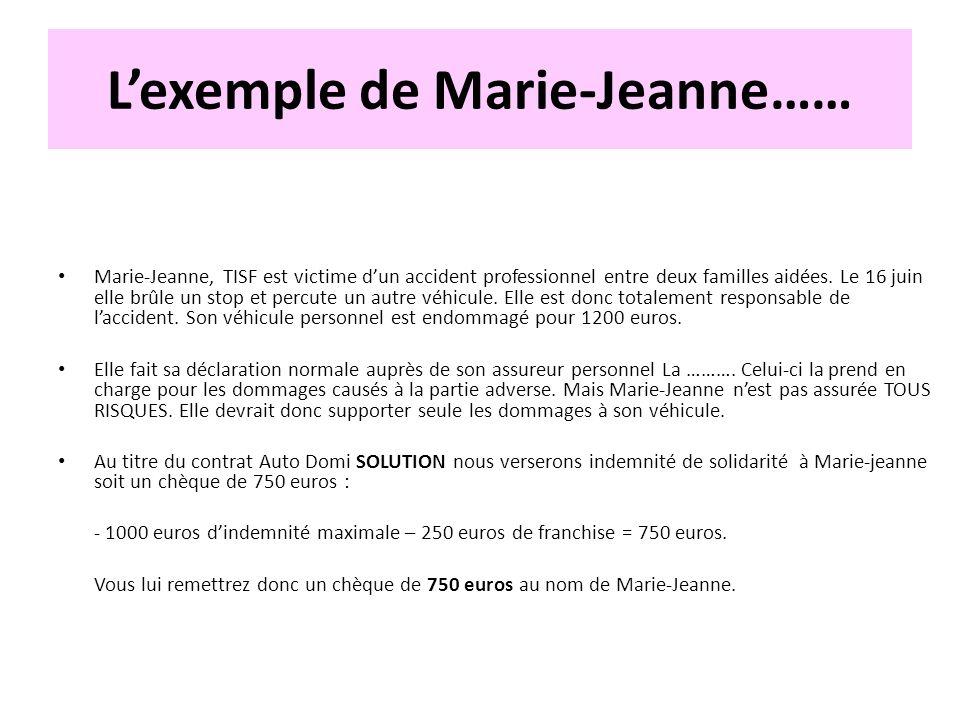 Lexemple de Marie-Jeanne…… Marie-Jeanne, TISF est victime dun accident professionnel entre deux familles aidées. Le 16 juin elle brûle un stop et perc
