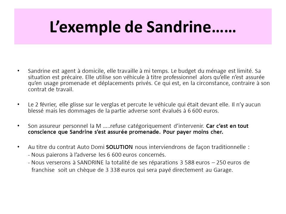 Lexemple de Sandrine…… Sandrine est agent à domicile, elle travaille à mi temps. Le budget du ménage est limité. Sa situation est précaire. Elle utili