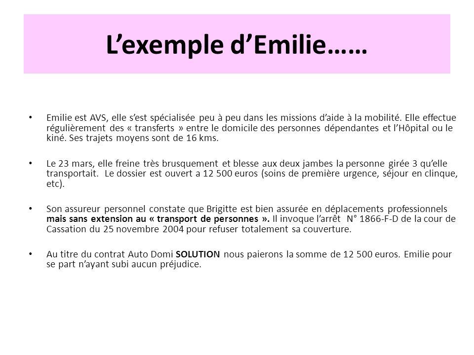 Lexemple dEmilie…… Emilie est AVS, elle sest spécialisée peu à peu dans les missions daide à la mobilité. Elle effectue régulièrement des « transferts