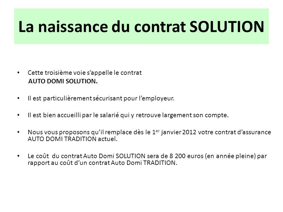 La naissance du contrat SOLUTION Cette troisième voie sappelle le contrat AUTO DOMI SOLUTION. Il est particulièrement sécurisant pour lemployeur. Il e