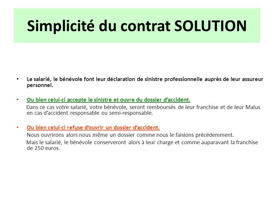 Simplicité du contrat SOLUTION Le salarié, le bénévole font leur déclaration de sinistre professionnelle auprès de leur assureur personnel. Ou bien ce