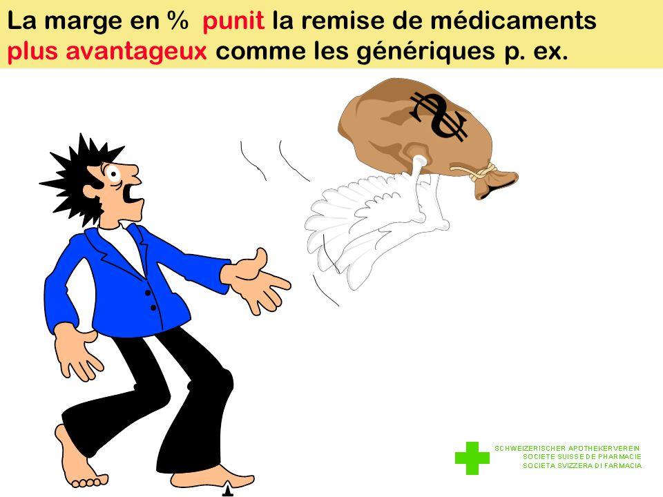La marge en % punit la remise de médicaments plus avantageux comme les génériques p. ex.