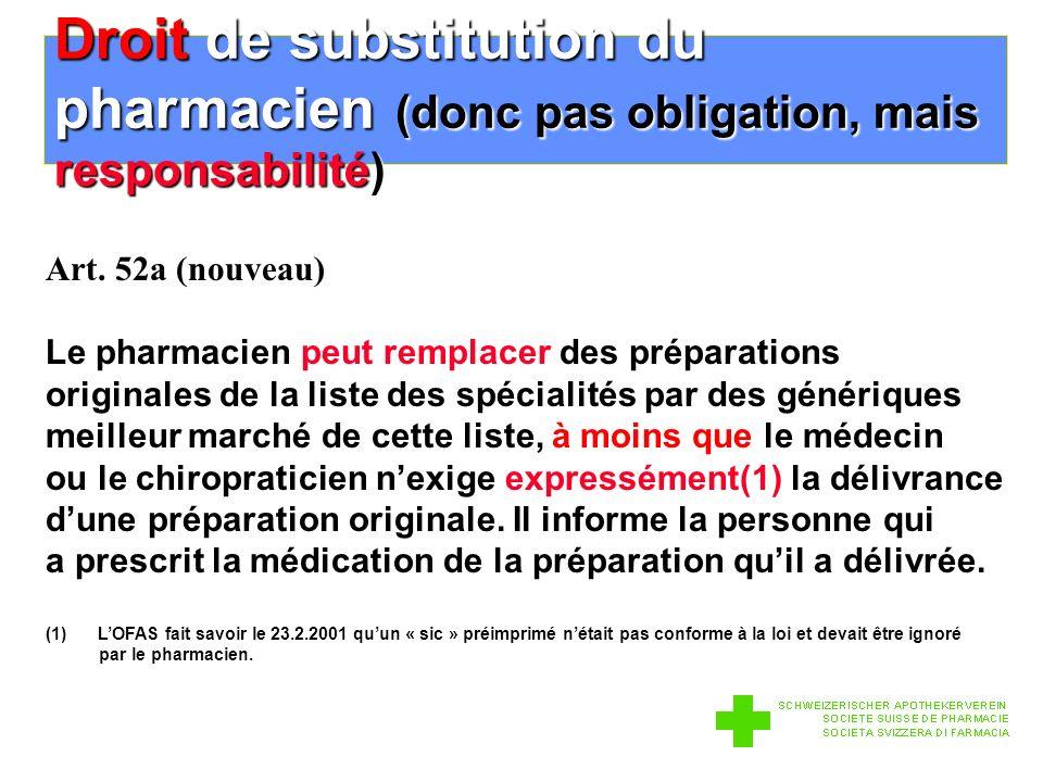 Droit de substitution du pharmacien (donc pas obligation, mais responsabilité) Art.
