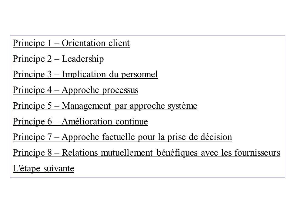 Principe 1 – Orientation client Principe 2 – Leadership Principe 3 – Implication du personnel Principe 4 – Approche processus Principe 5 – Management