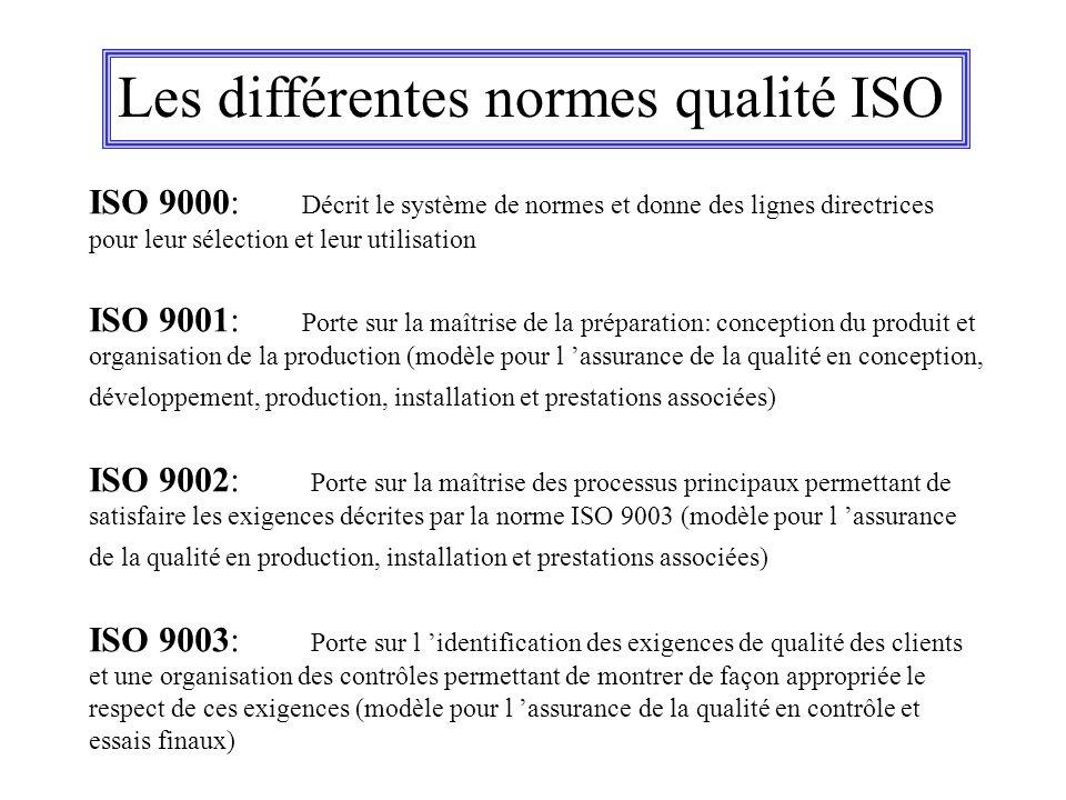 Les différentes normes qualité ISO ISO 9000: Décrit le système de normes et donne des lignes directrices pour leur sélection et leur utilisation ISO 9