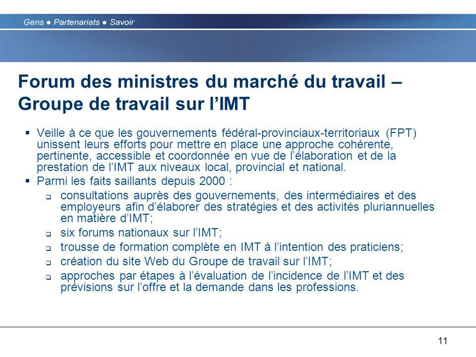 11 Forum des ministres du marché du travail – Groupe de travail sur lIMT Veille à ce que les gouvernements fédéral-provinciaux-territoriaux (FPT) unis